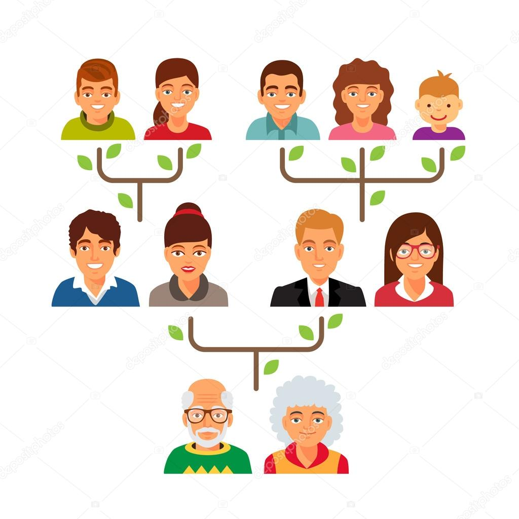 familienstammbaum baum diagramm diagramm stockvektor ant clip art images ant clip art coloring pages