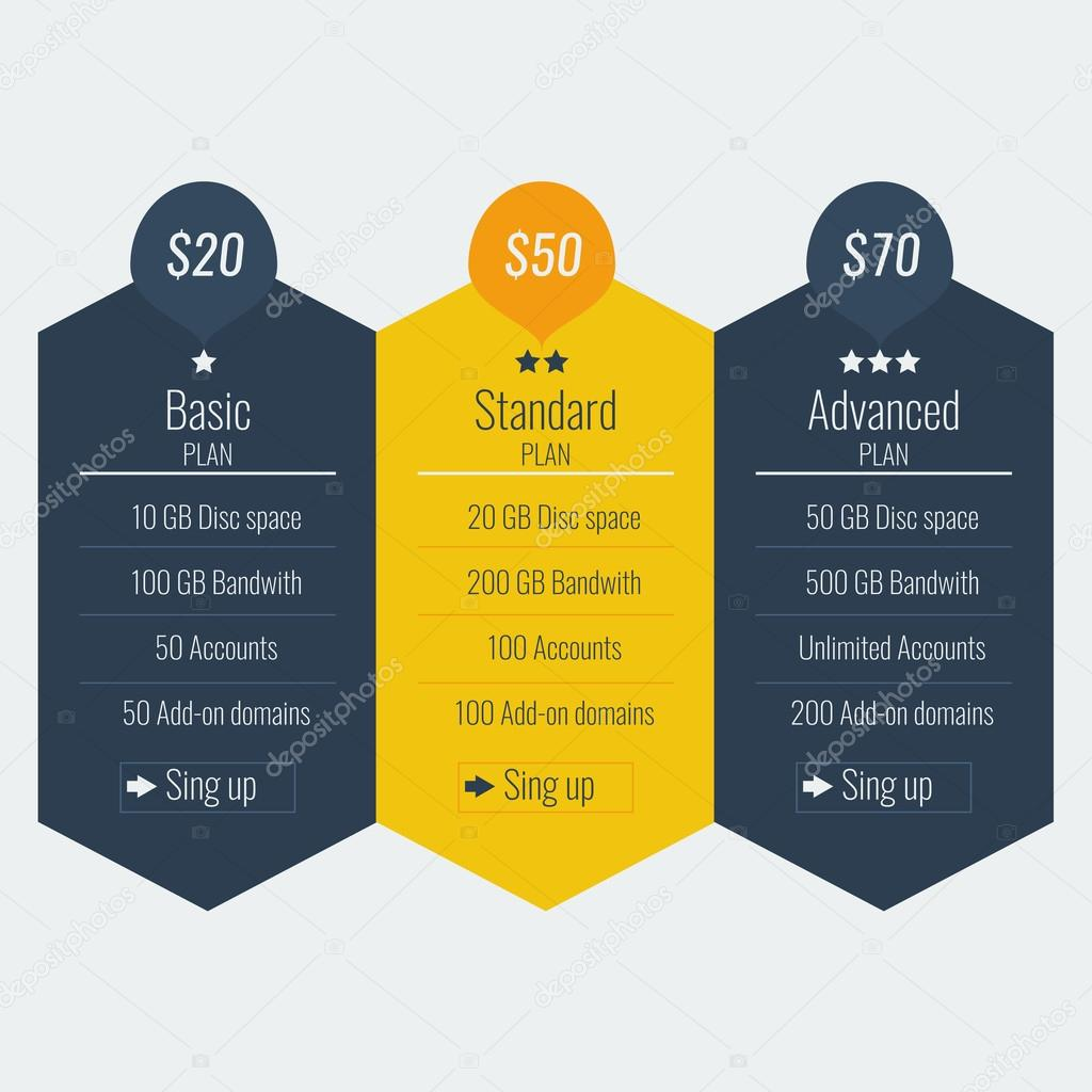 tablet with pricing list 3 versions comparison for website design