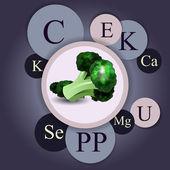 Zeleninu a vitamíny. Vegetariánské pojetí a dieta