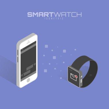 Calendar synchronization between smart watch and smart phone.