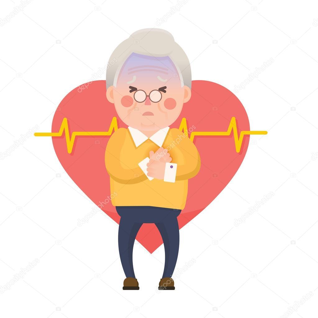 heart palpitation steroids