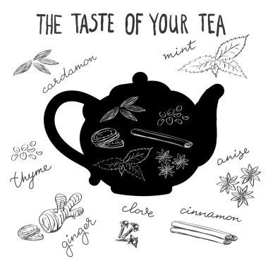 hot tea flavors, tea herbs and spices