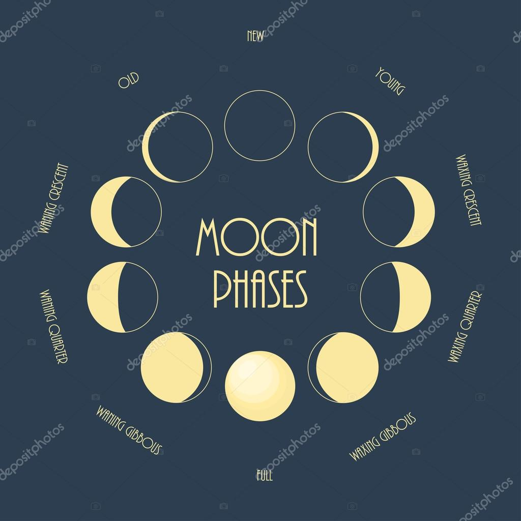 Six moon phases minimal flat vector illustration stock vector six moon phases minimal flat vector illustration stock vector pooptronica Choice Image