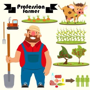 Character farmer. man