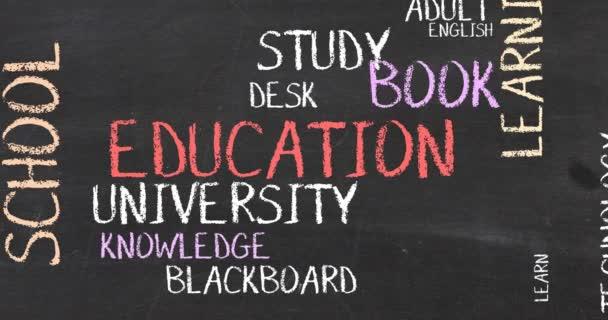 Tudás elsajátítása az oktatás szótipográfiája révén