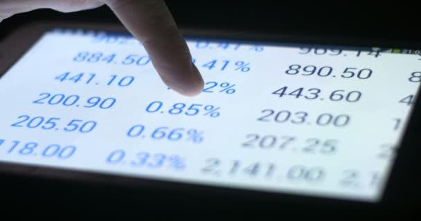 Obchodování na burze financovat investiční graf a graf