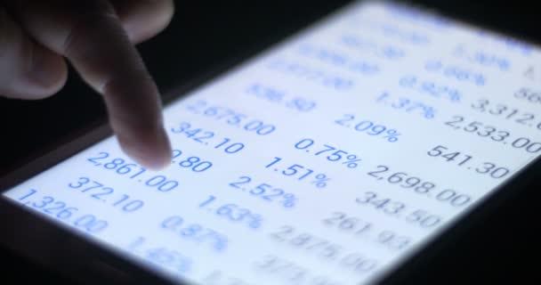 tabletu investiční graf a grafu obchodování na burze