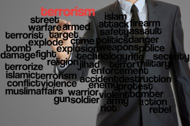 word cloud related to Terrorism written by businessman