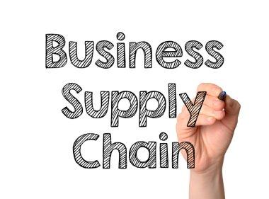 Business Supply chain handwritten on white board