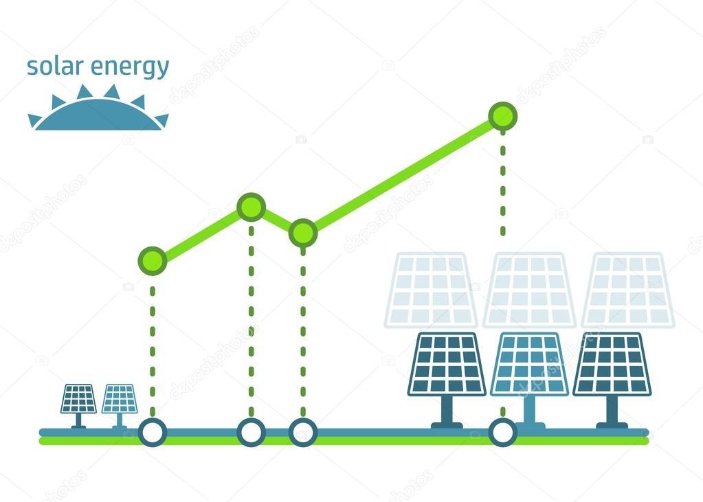 grüne Energie-Diagramm-Solar-panel — Stockvektor © quarta #111505224