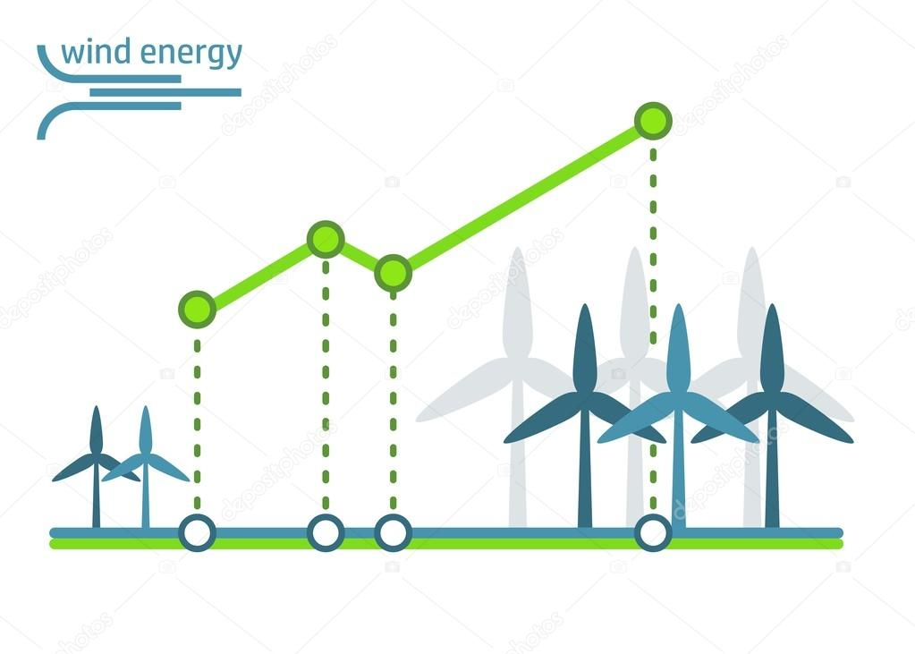 grüne Energie-Diagramm-Windkraftanlagen — Stockvektor © quarta ...