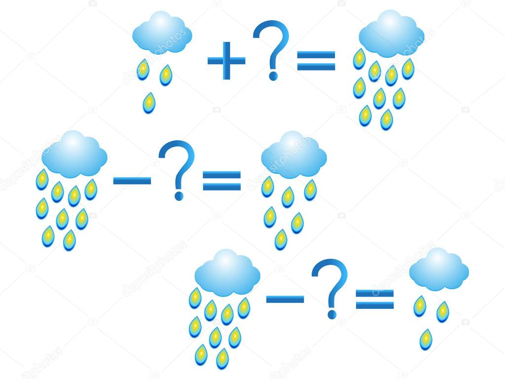 Action relationship of addition and subtraction, examples with raindrops.
