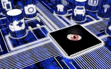 Big brother IOT circuit board