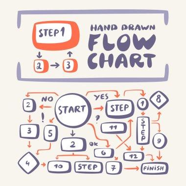 Flowchart. Hand drawn design elements.
