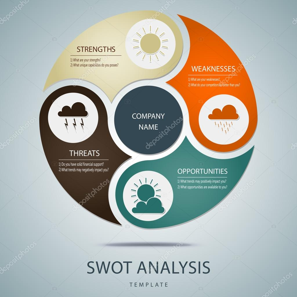 Organization analysis using bolman and deal s four frames and swot ...