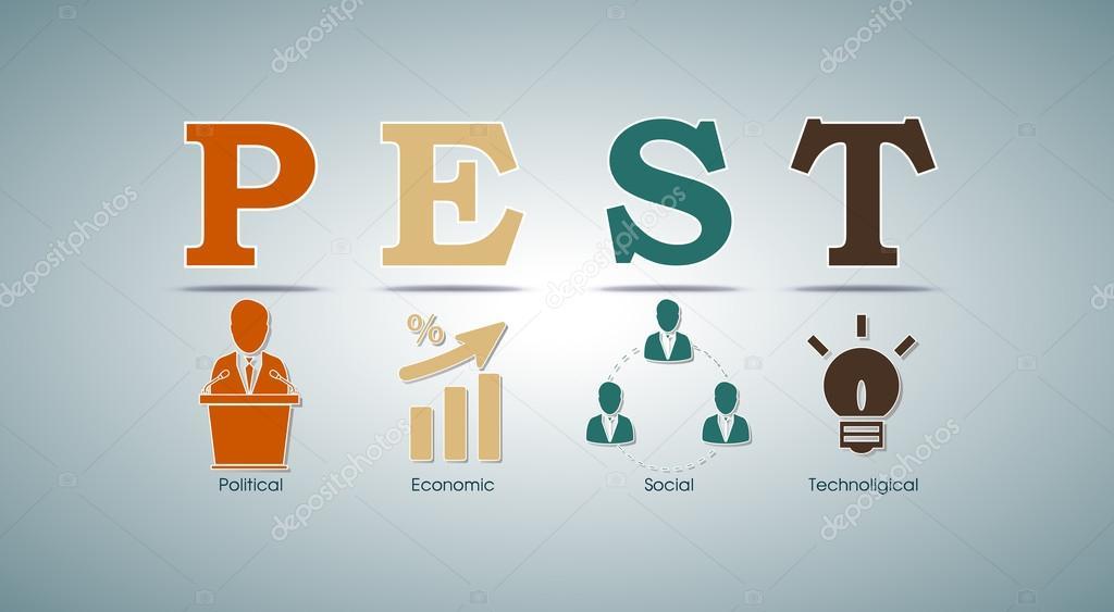 Pest Analyse Vorlage mit politischen, wirtschaftlichen, sozialen und ...