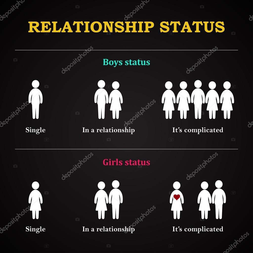 Relationship between boy and girl