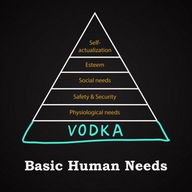 Basic Human Needs - Vodka -  funny inscription template