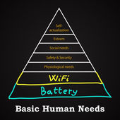 Photo Basic Human Needs - funny inscription template