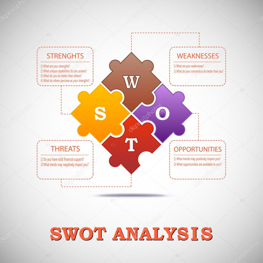 how to conduct a swot analysis pdf