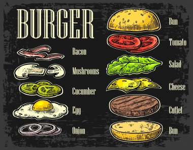 Burger ingredients on chalkboard.