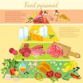 Zdravou výživou infographic zdravé stravování