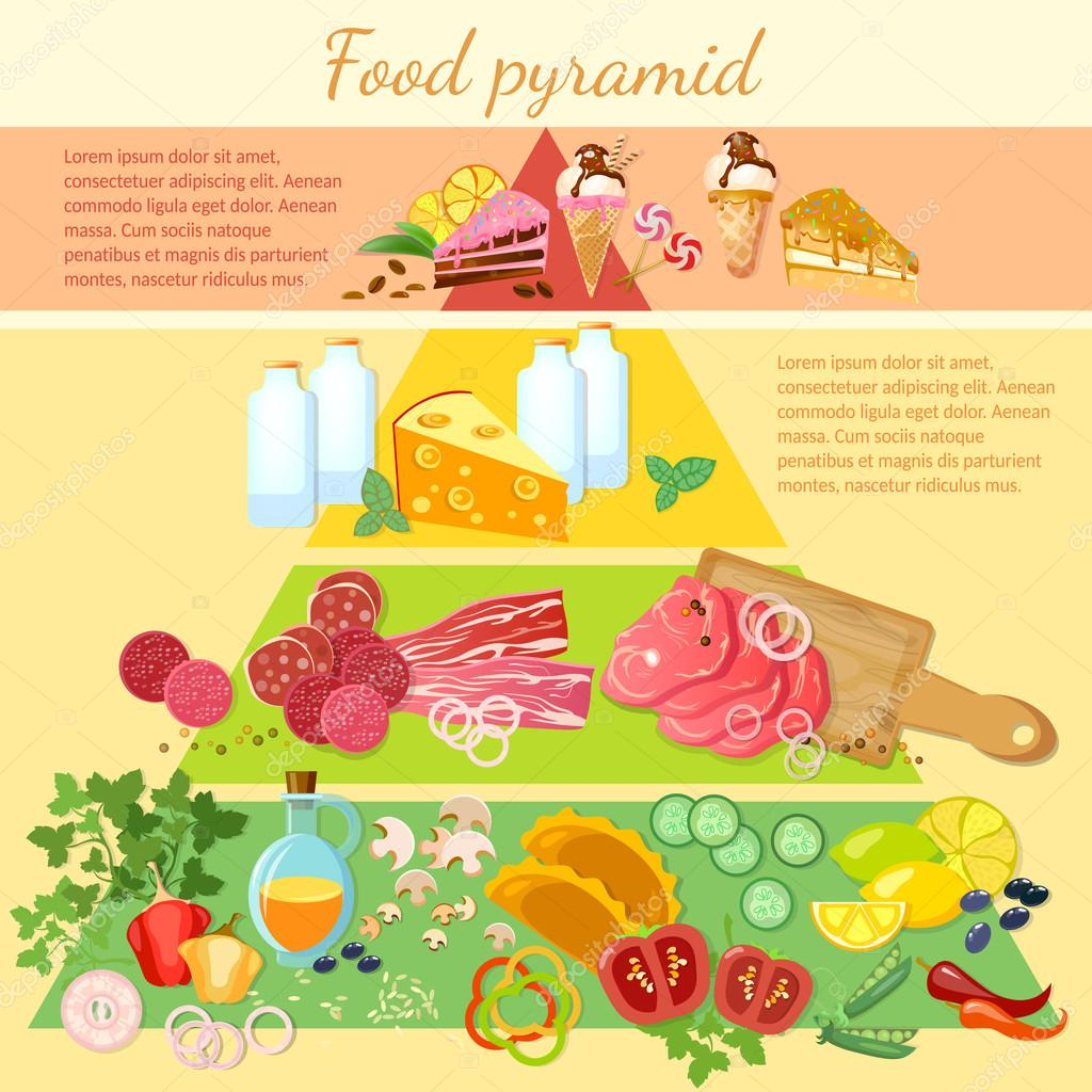 Health food infographic healthy eating