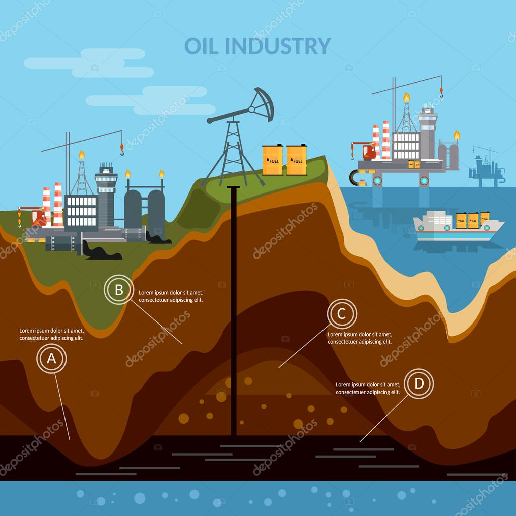 Oil industry infographics production process of drilling wells
