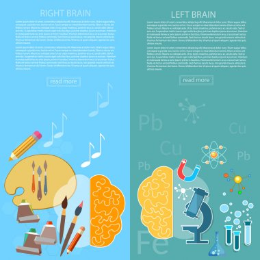 Brain power of the mind