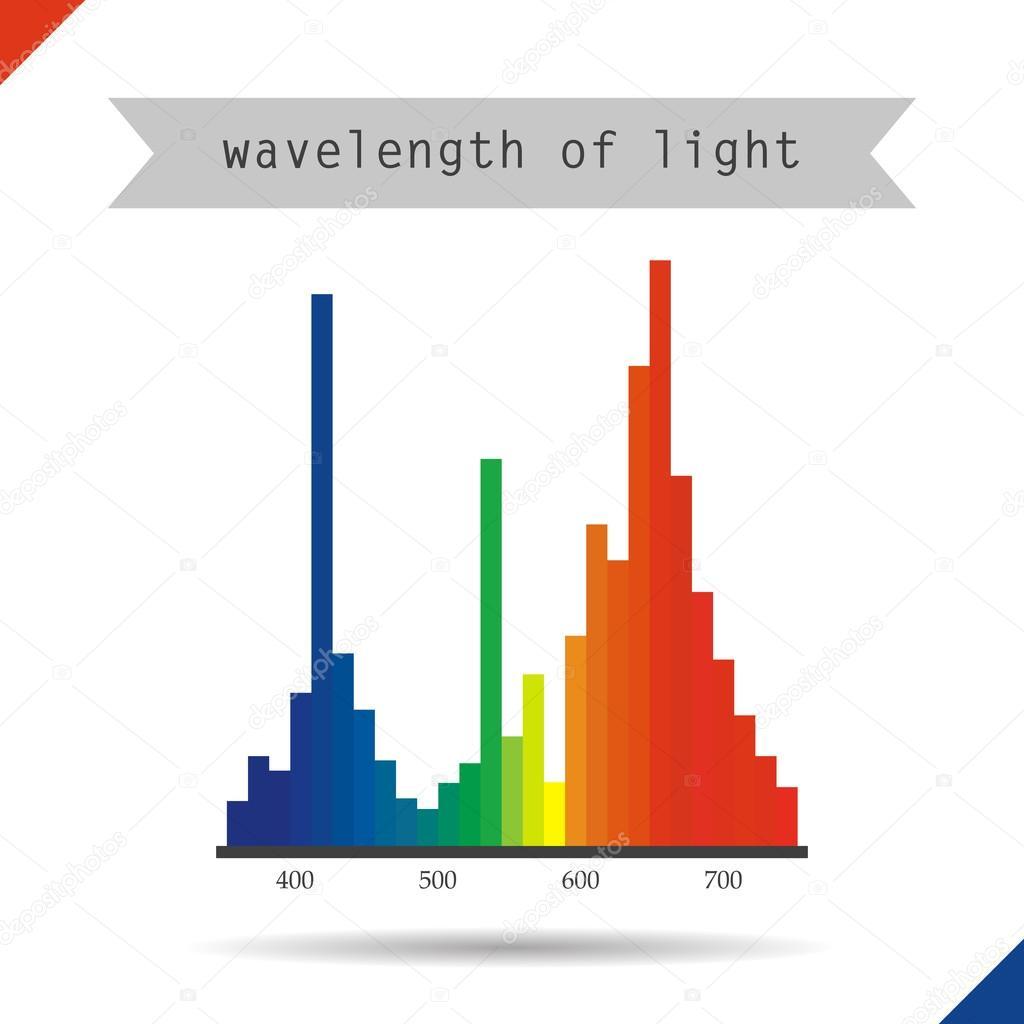 Symbol-Zeitplan der Wellenlänge des Lichts — Stockvektor ...