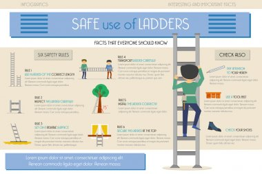 Info graphic. Safe use of ladders