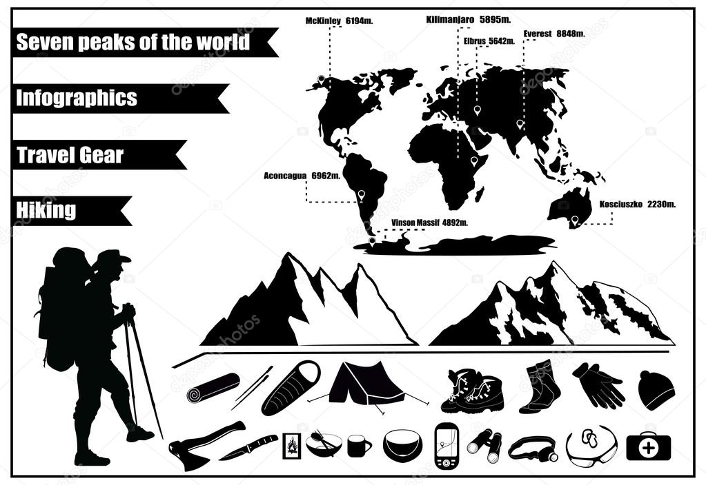 Mountains hiking infographics with icons of travel gear and a silhouette of tourist