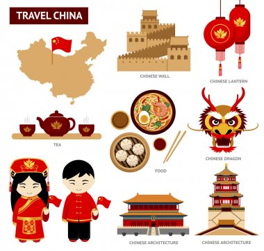 Travel to China.