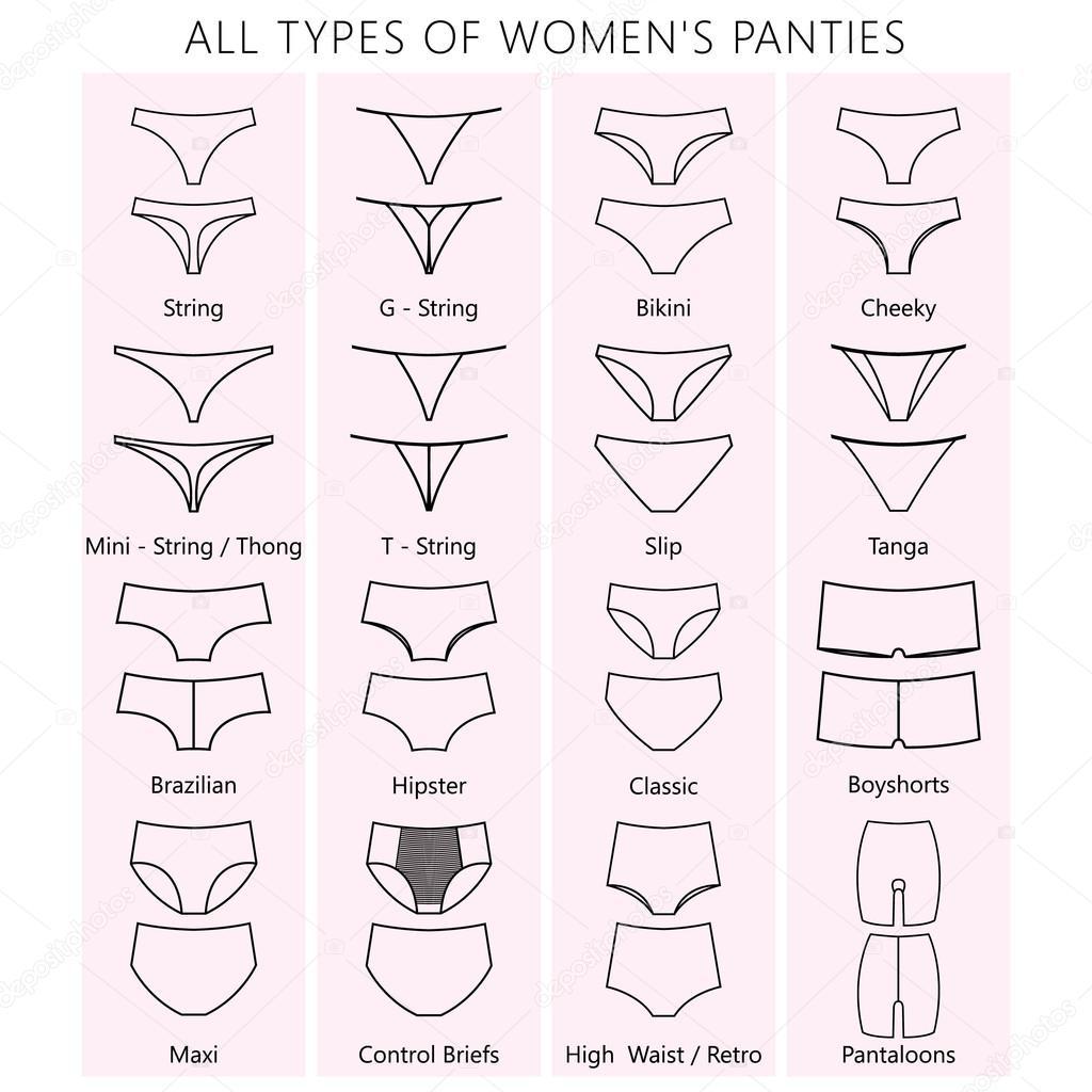 vrouwen ondergoed soorten