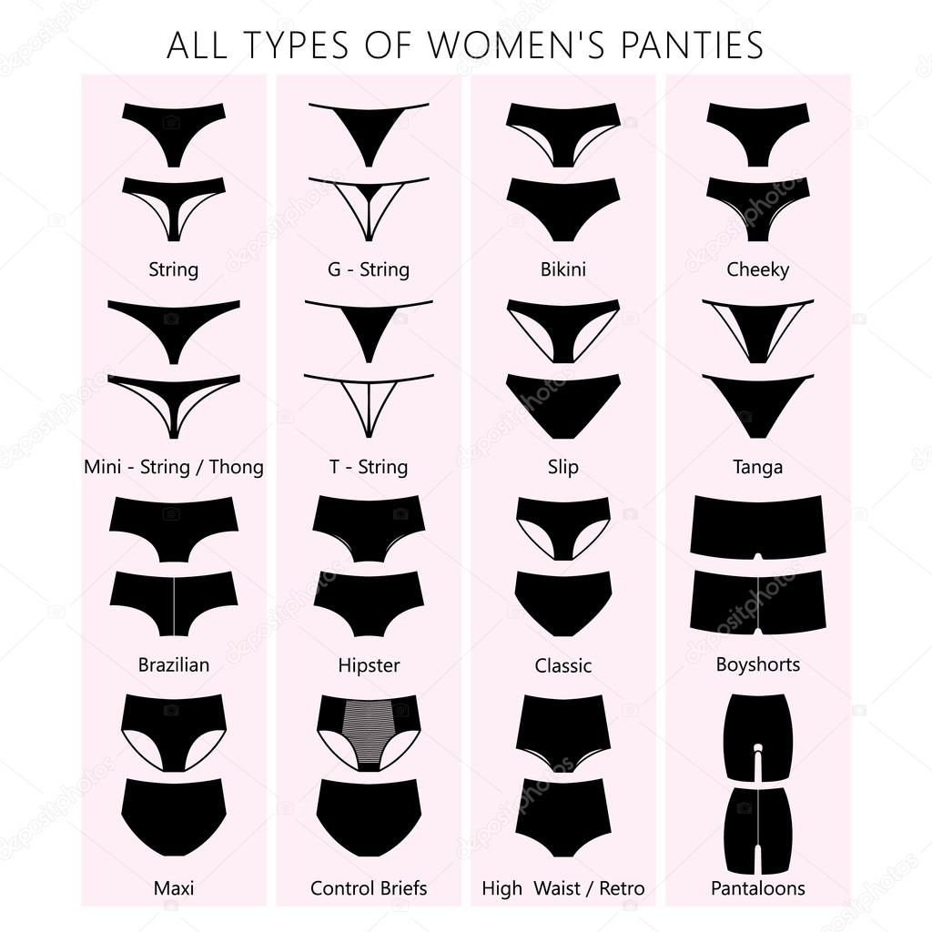 Types of panties — Stock Vector © Lazuin.gmail.com #113183756