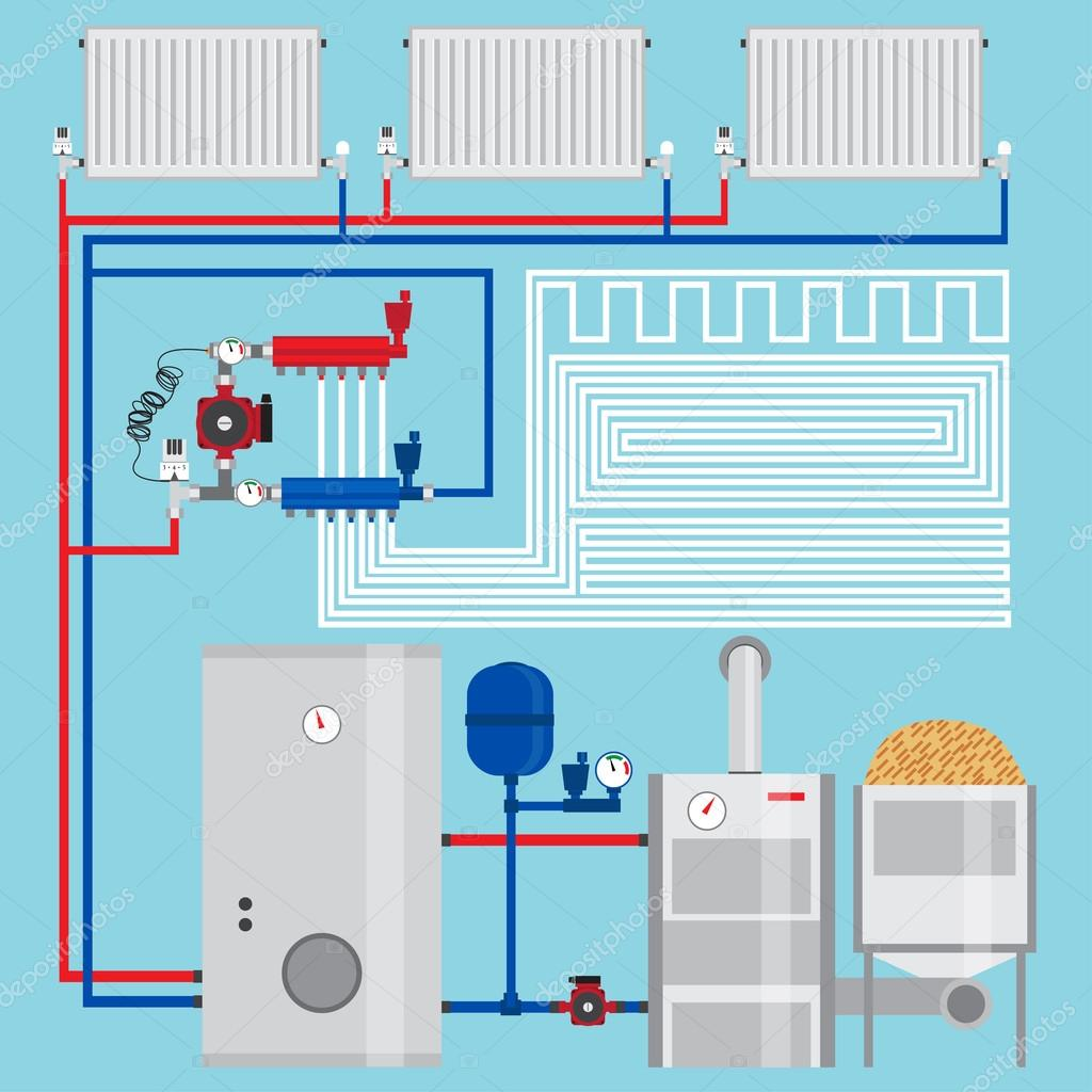 Energy-saving heating system. Pellet boiler, heating systems wi ...