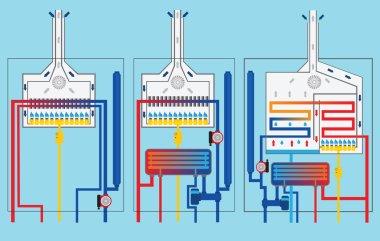 Gas boilers set. Condensing boiler. Vector. clip art vector