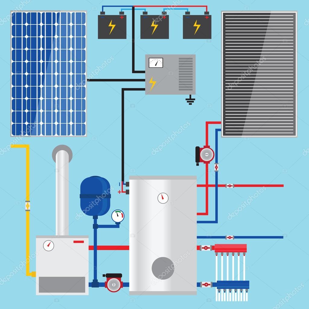 Gas Boiler In The Cottage Solar Battery Panel Green Ene Diagram Stock