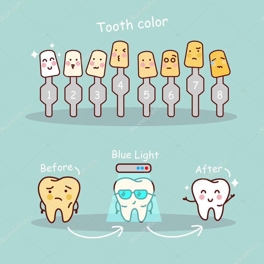 отбеливание зубов челябинск цена и отзывы