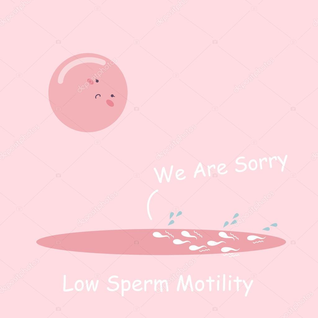 sperm-motility-percent