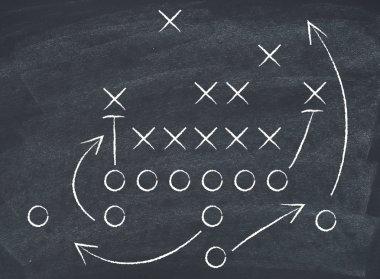 Football tactics on blackboard