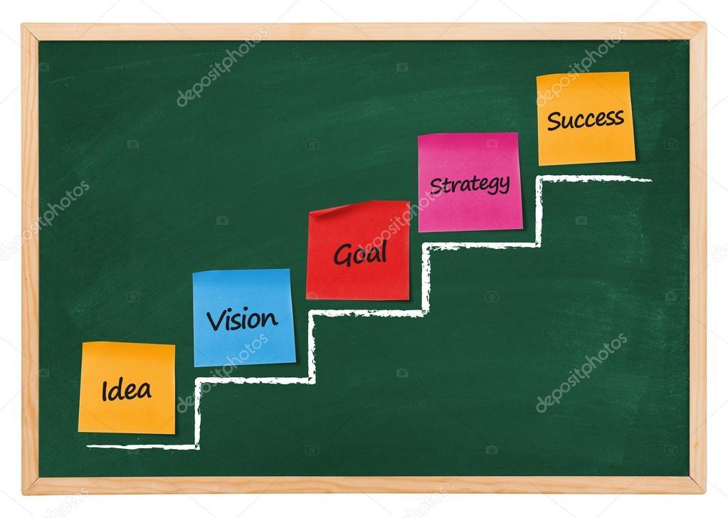 Бизнес план фоторамки бизнес идея с книгами