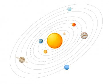 Solar system model with sun and planets space objects vector illustration on white background