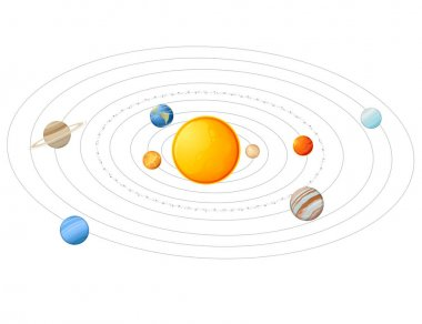 Solar system model with sun planets and asteroid belt space objects vector illustration on white background