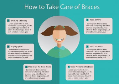 infographics named how to take care of braces with little girl flat illustration