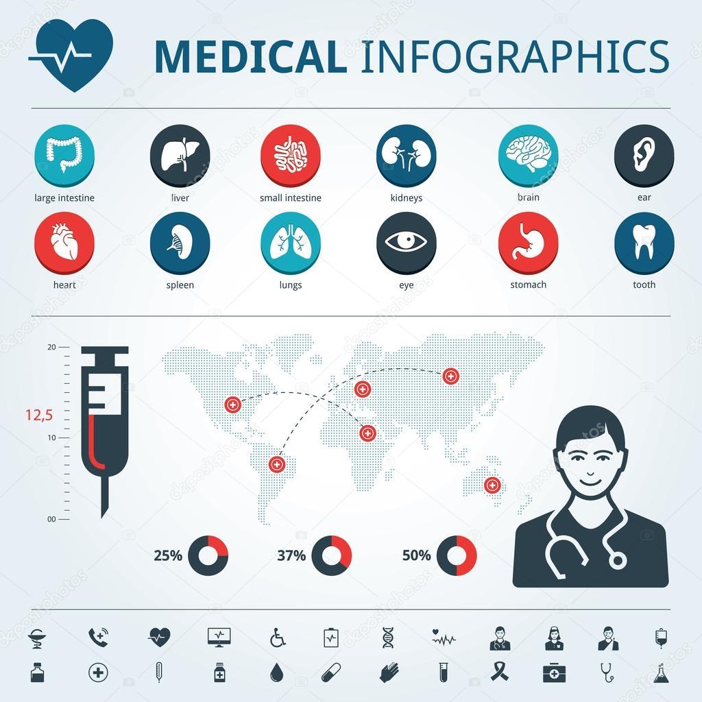 Icono de médicos órganos humanos con cuerpo humano y mundo mapa ...