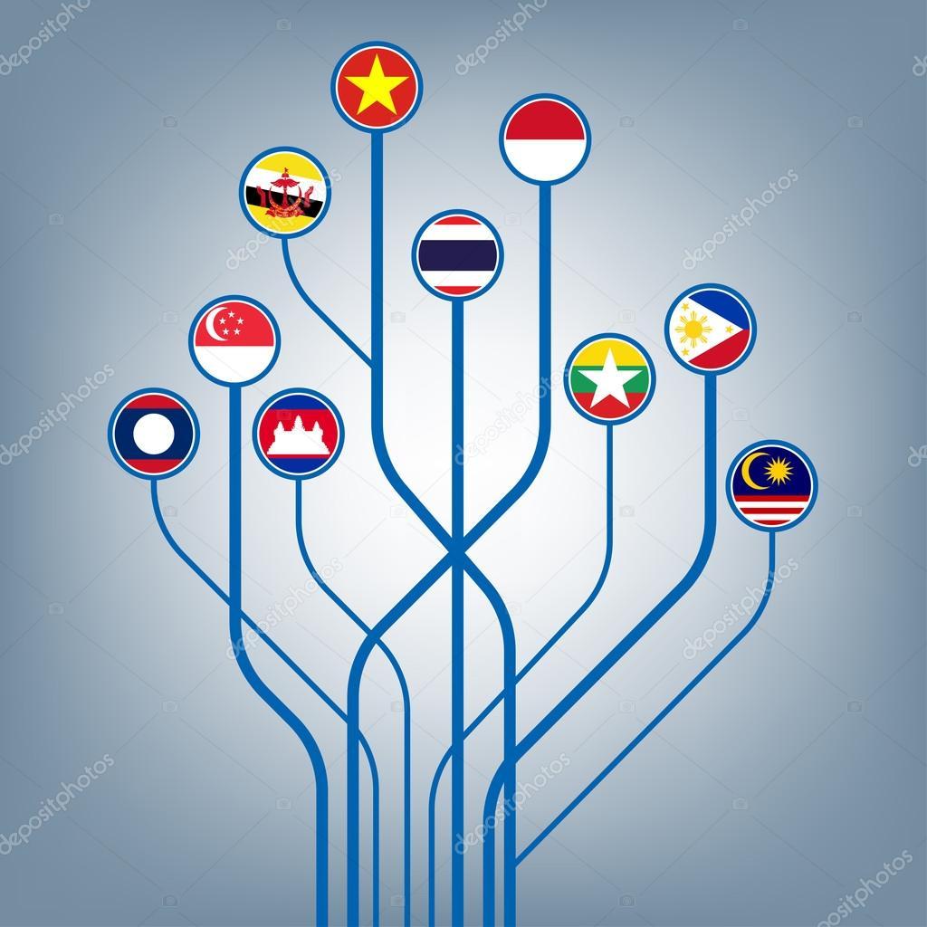 asean economic community aec business forum present template