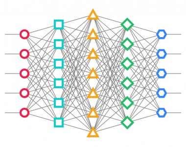 Neural net. Neuron network.