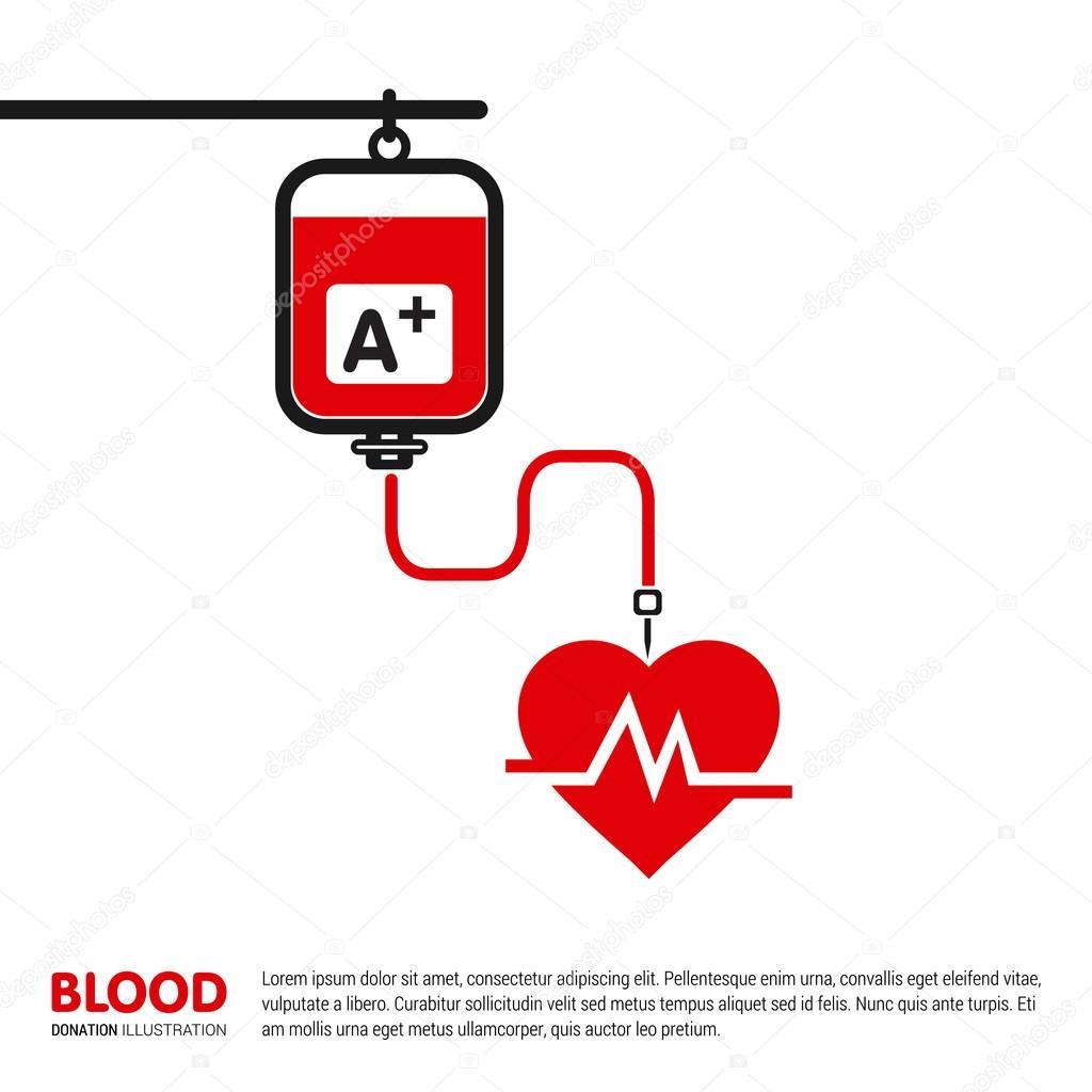 Positive Blood Transformation Poster — Stock Vector © ibrandify