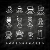 Fotografie Coffee icon on chalkboard